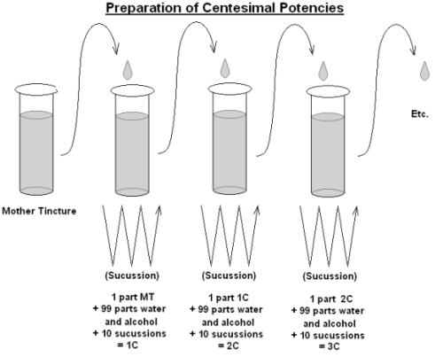 bottle-diagrams