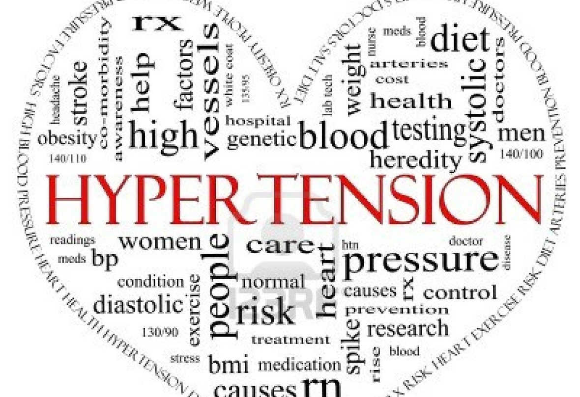 Remedies for hypo or hypertension 3