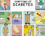 Blood Sugar Control and Remdies 5