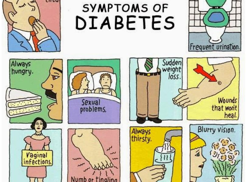 type ii diabetes symptoms and treatment Consumer information about type 2 diabetes symptoms like frequent urination, thirst, and what are the symptoms of type 2 diabetes what medications treat type 2 diabetes.