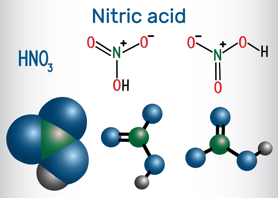 Know Your Remedies: Nitricum Acidum (Nit-ac.) 1