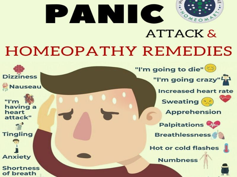 Panic Attacks and Homeopathy 4